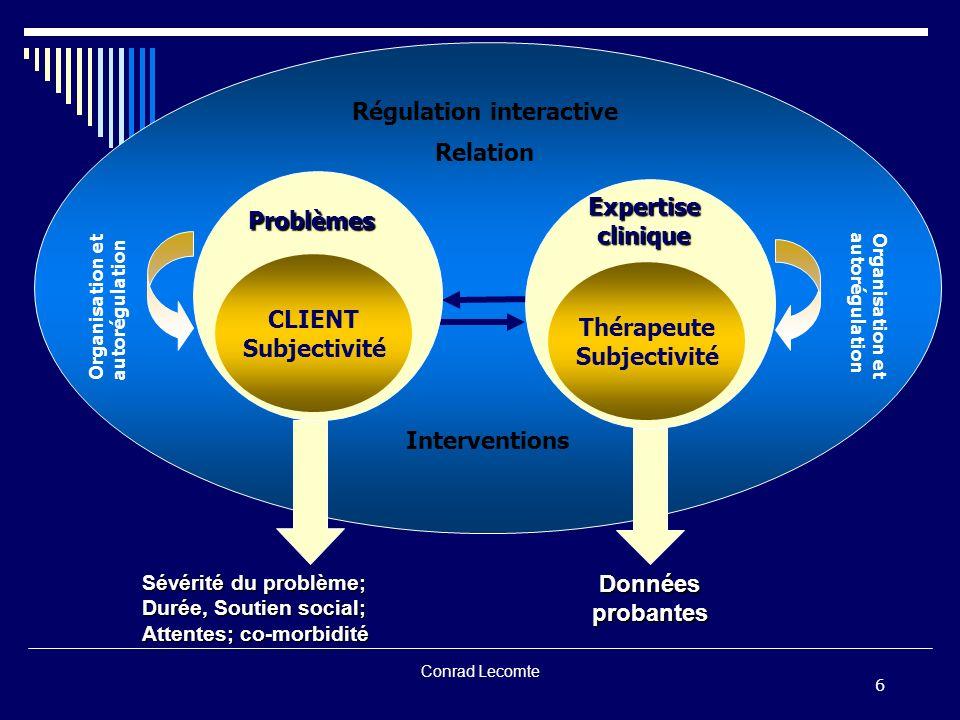 Conrad Lecomte Interventions Organisation et autorégulation Organisation et autorégulation Régulation interactive Relation Thérapeute Subjectivité CLI