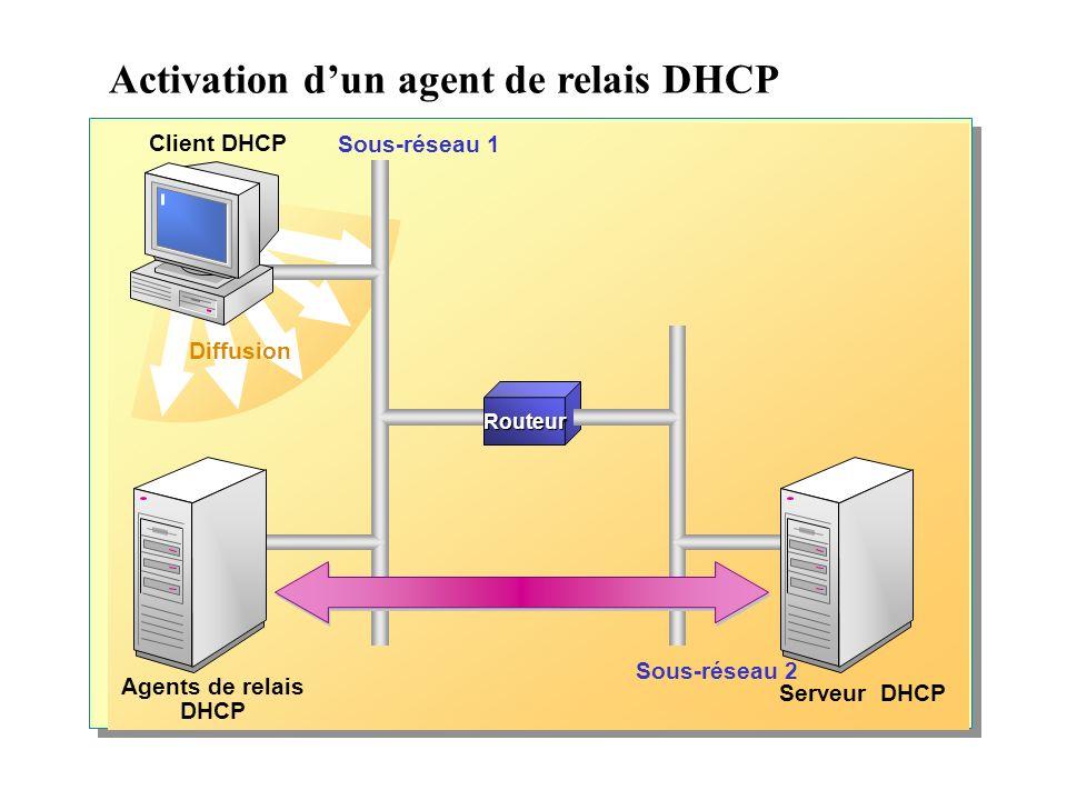 Activation dun agent de relais DHCP Diffusion Le client DHCP diffuse un message DHCP Routeur Sous-réseau 1 Sous-réseau 2 L agent de relais DHCP détecte la diffusion et envoie le message au serveur DHCP L agent de relais DHCP reçoit une réponse du serveur DHCP et envoie une diffusion Client DHCP Agents de relais DHCP Serveur DHCP Le client DHCP reçoit la diffusion Diffusion Routeur Sous-réseau 1 Sous-réseau 2 Client DHCP Agents de relais DHCP Serveur DHCP