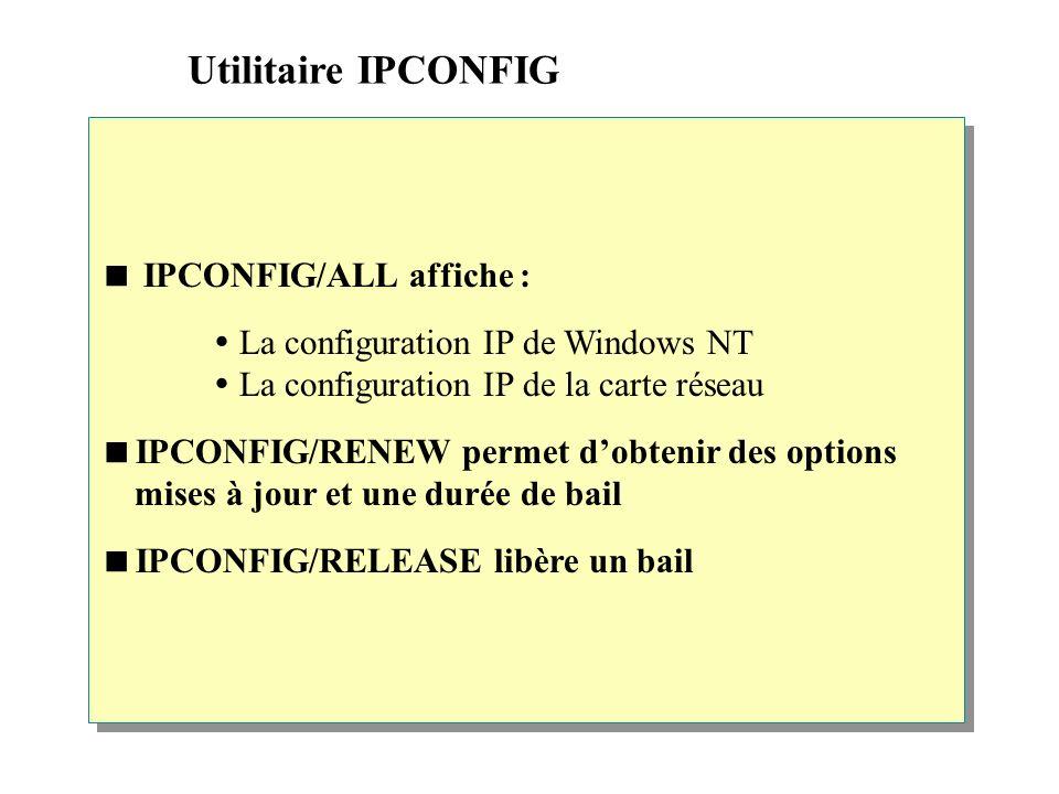 Utilitaire IPCONFIG IPCONFIG/ALL affiche : La configuration IP de Windows NT La configuration IP de la carte réseau IPCONFIG/RENEW permet dobtenir des options mises à jour et une durée de bail IPCONFIG/RELEASE libère un bail