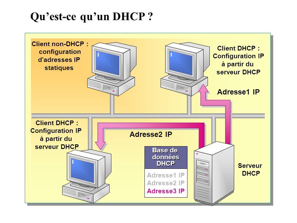 Quest-ce quun DHCP .