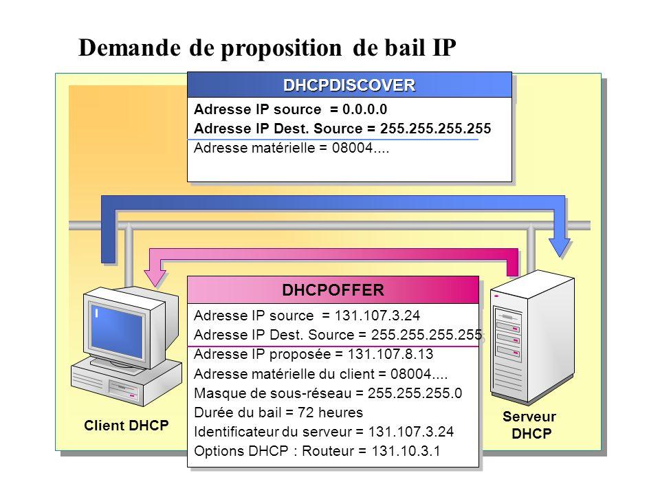 Demande de proposition de bail IP DHCPDISCOVERDHCPDISCOVER Adresse IP source = 0.0.0.0 Adresse IP Dest.