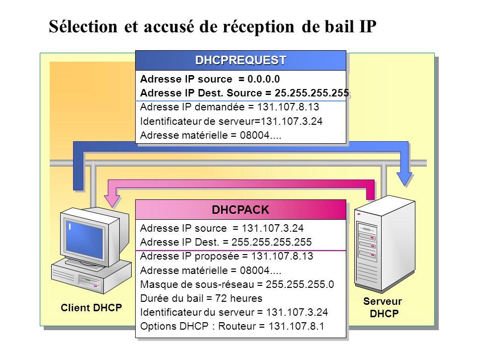 Sélection et accusé de réception de bail IP DHCPREQUESTDHCPREQUEST Adresse IP source = 0.0.0.0 Adresse IP Dest.