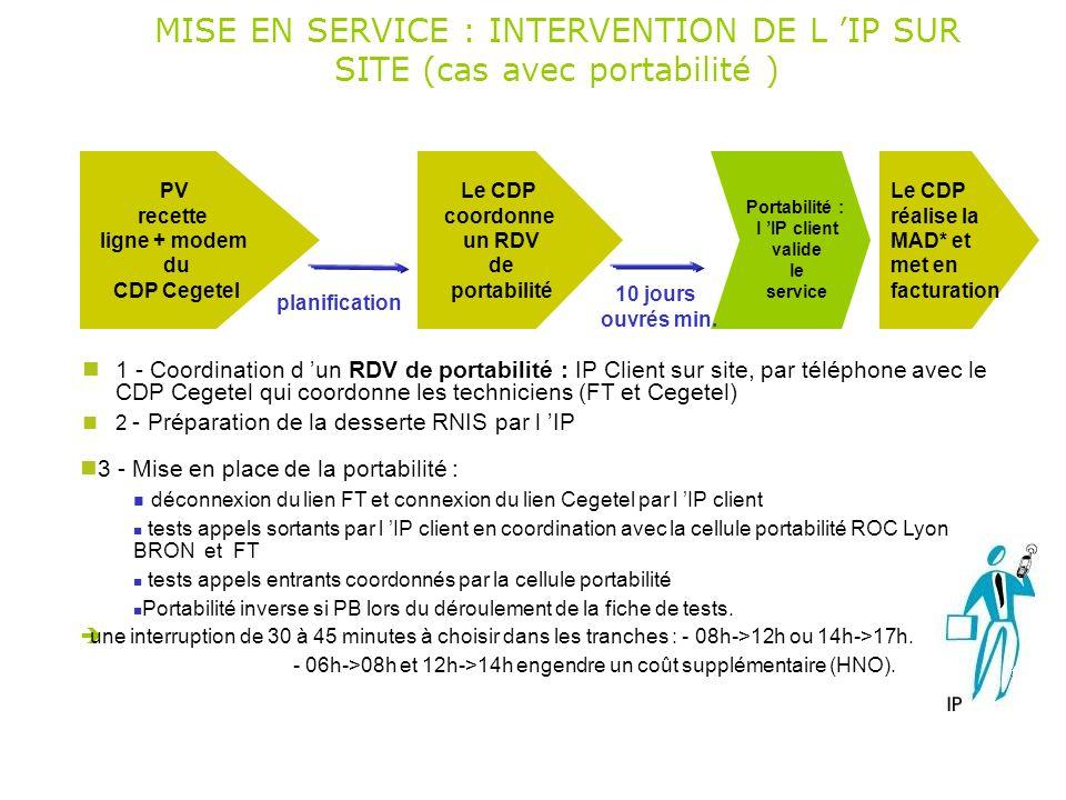 MISE EN SERVICE : INTERVENTION DE L IP SUR SITE (cas avec portabilité ) Le CDP réalise la MAD* et met en facturation 1 - Coordination d un RDV de port