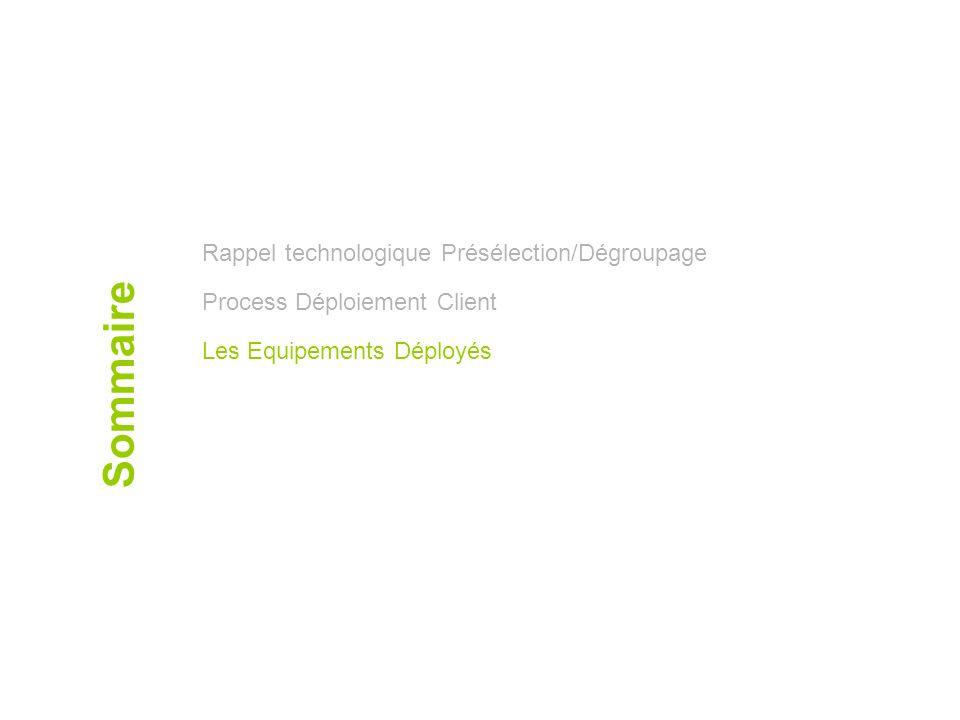 Sommaire Rappel technologique Présélection/Dégroupage Process Déploiement Client Les Equipements Déployés