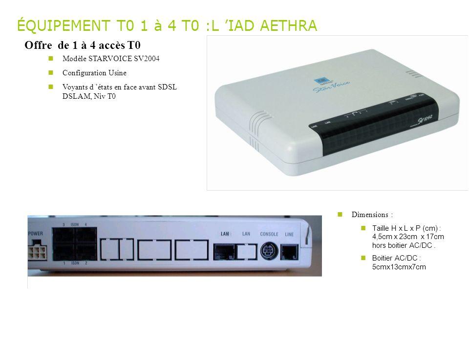 ÉQUIPEMENT T0 1 à 4 T0 :L IAD AETHRA Offre de 1 à 4 accès T0 Modèle STARVOICE SV2004 Configuration Usine Voyants d états en face avant SDSL DSLAM, Niv