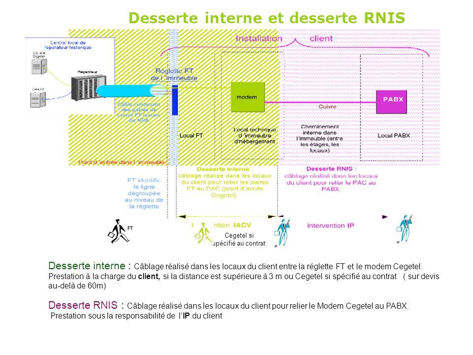 Desserte interne et desserte RNIS Cegetel si spécifié au contrat Desserte interne : Câblage réalisé dans les locaux du client entre la réglette FT et