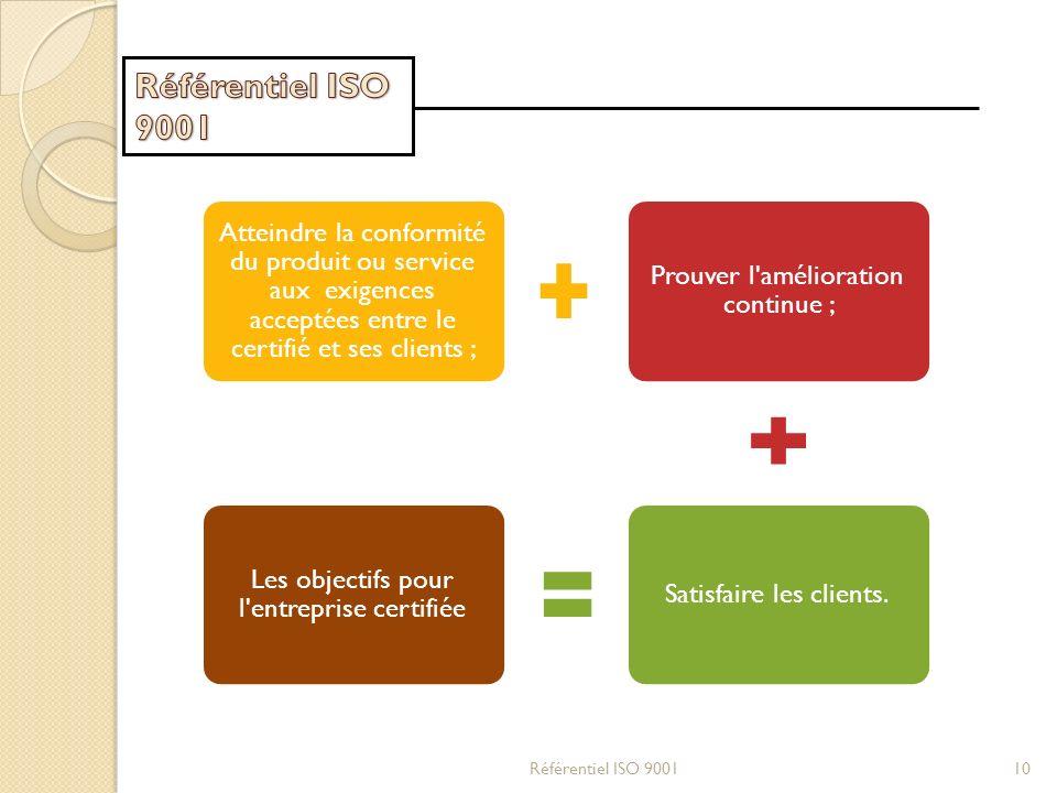 Atteindre la conformité du produit ou service aux exigences acceptées entre le certifié et ses clients ; Prouver l'amélioration continue ; Satisfaire