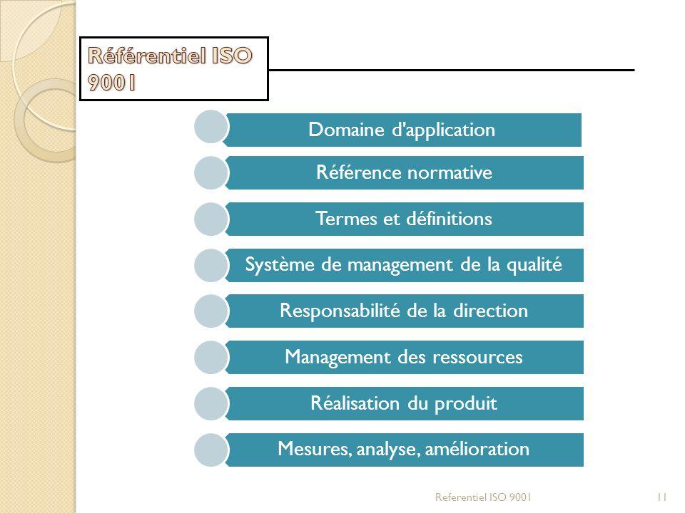 Referentiel ISO 900111 Domaine d'application Référence normative Termes et définitions Système de management de la qualité Responsabilité de la direct