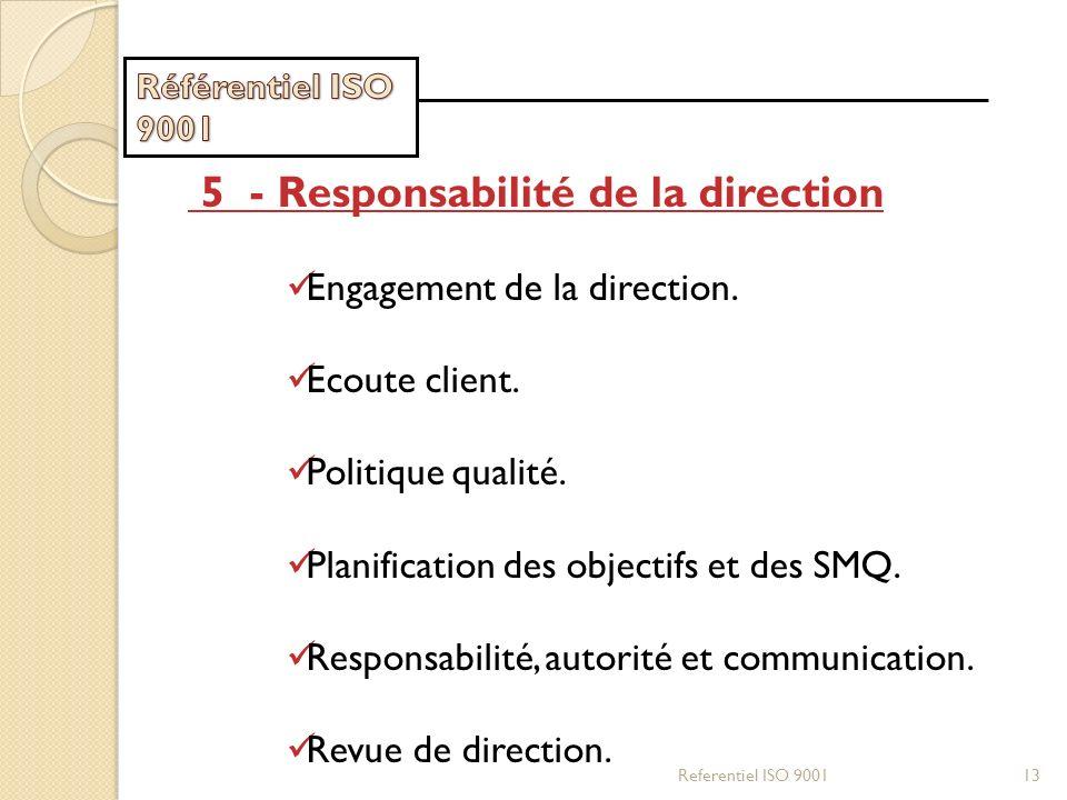 5 - Responsabilité de la direction Engagement de la direction. Ecoute client. Politique qualité. Planification des objectifs et des SMQ. Responsabilit
