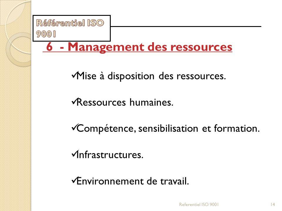 Referentiel ISO 900114 6 - Management des ressources Mise à disposition des ressources. Ressources humaines. Compétence, sensibilisation et formation.