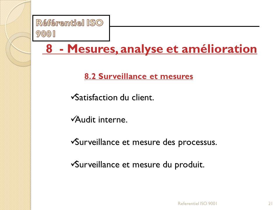 Referentiel ISO 900121 8 - Mesures, analyse et amélioration 8.2 Surveillance et mesures Satisfaction du client. Audit interne. Surveillance et mesure