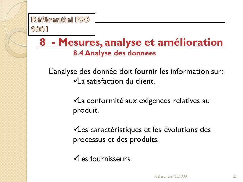 Referentiel ISO 900123 8 - Mesures, analyse et amélioration 8.4 Analyse des données Lanalyse des donnée doit fournir les information sur: La satisfaction du client.