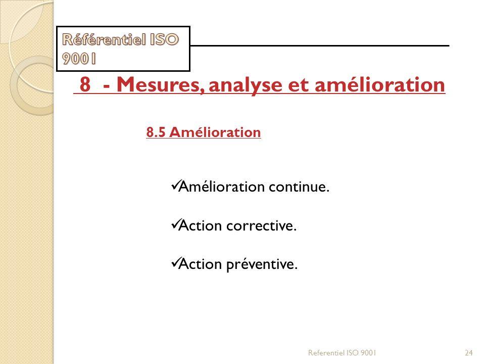 Referentiel ISO 900124 8 - Mesures, analyse et amélioration 8.5 Amélioration Amélioration continue. Action corrective. Action préventive.