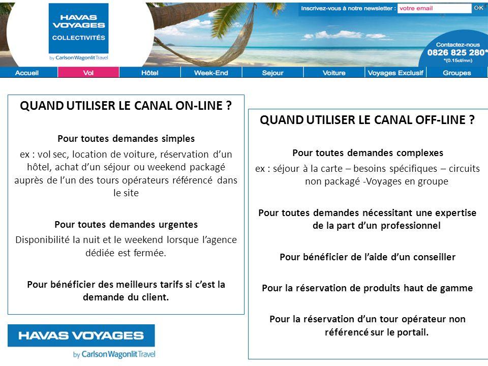 PRÉSENTATION DU CANAL ON-LINE PORTAIL HAVAS VOYAGES COLLECTIVITÉS www.collectivites.havasvoyages.travel
