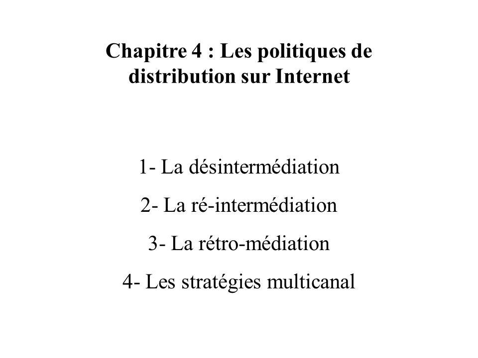 Chapitre 4 : Les politiques de distribution sur Internet 1- La désintermédiation 2- La ré-intermédiation 3- La rétro-médiation 4- Les stratégies multi