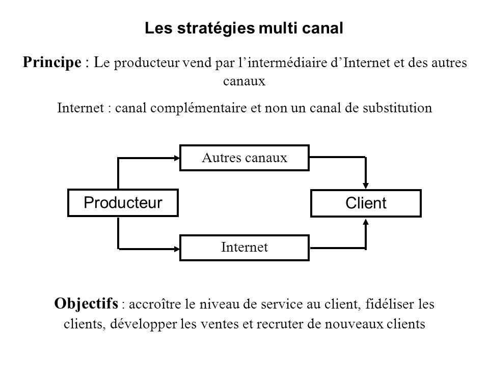 Les stratégies multi canal Principe : L e producteur vend par lintermédiaire dInternet et des autres canaux Internet : canal complémentaire et non un