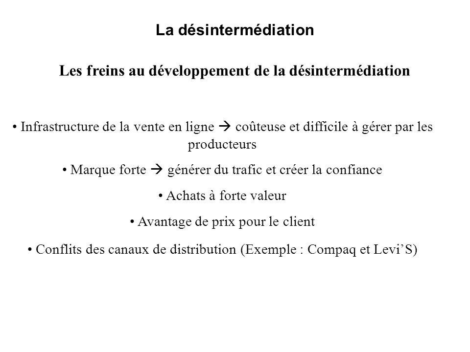 La désintermédiation Les freins au développement de la désintermédiation Infrastructure de la vente en ligne coûteuse et difficile à gérer par les pro