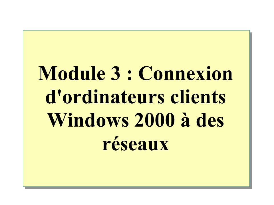 Module 3 : Connexion d'ordinateurs clients Windows 2000 à des réseaux