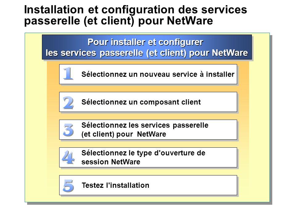 Installation et configuration des services passerelle (et client) pour NetWare Pour installer et configurer les services passerelle (et client) pour N