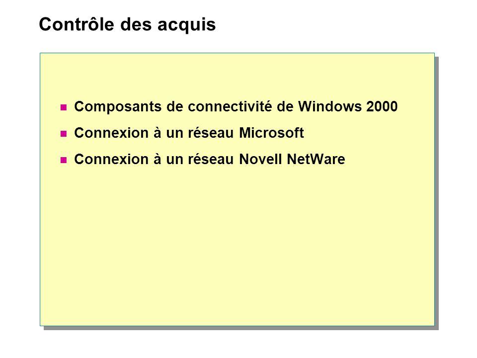 Contrôle des acquis Composants de connectivité de Windows 2000 Connexion à un réseau Microsoft Connexion à un réseau Novell NetWare