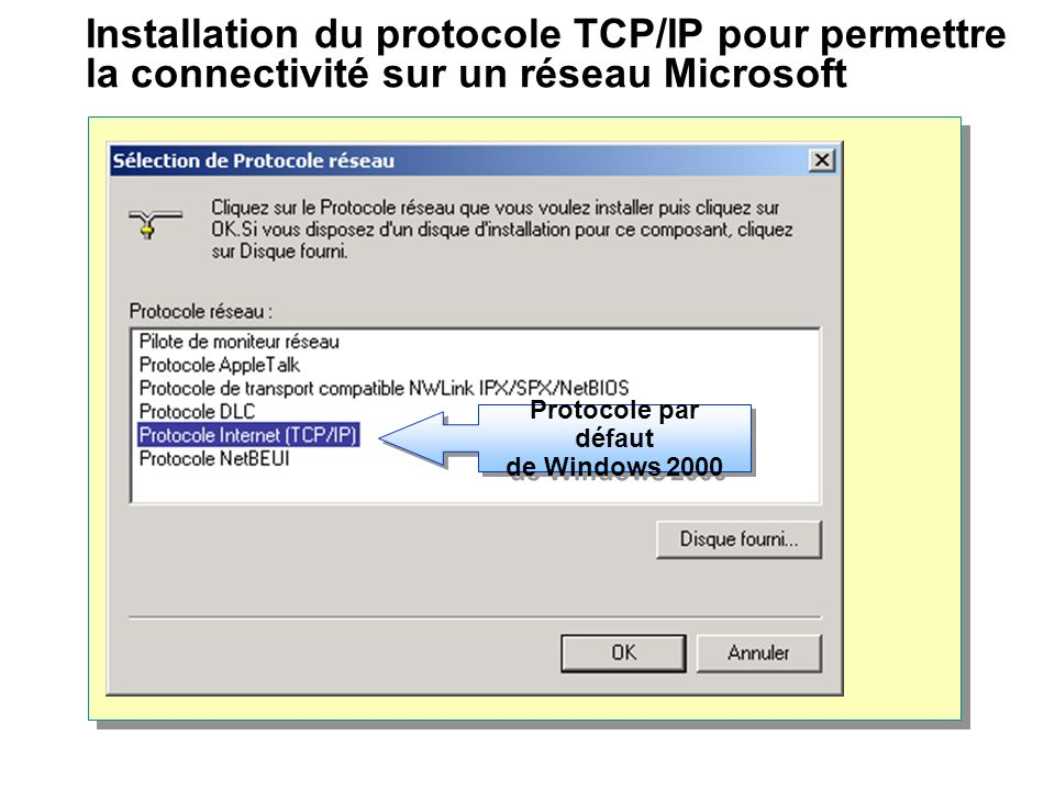 Installation du protocole TCP/IP pour permettre la connectivité sur un réseau Microsoft Protocole par défaut de Windows 2000 Protocole par défaut de W