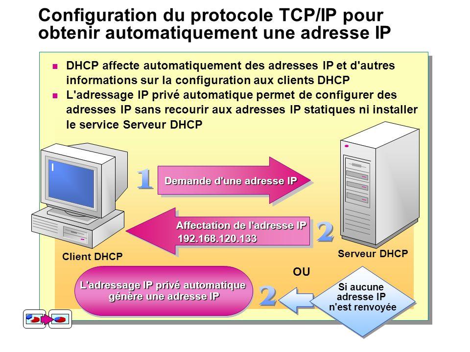 Configuration du protocole TCP/IP pour obtenir automatiquement une adresse IP Affectation de l'adresse IP 192.168.120.133 Affectation de l'adresse IP