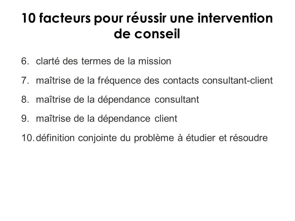 10 facteurs pour réussir une intervention de conseil 6.