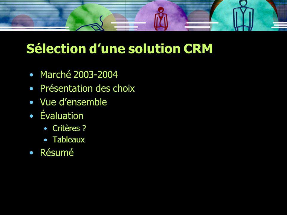 Sélection dune solution CRM Marché 2003-2004 Présentation des choix Vue densemble Évaluation Critères ? Tableaux Résumé