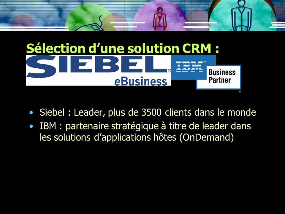 Sélection dune solution CRM : Siebel : Leader, plus de 3500 clients dans le monde IBM : partenaire stratégique à titre de leader dans les solutions da