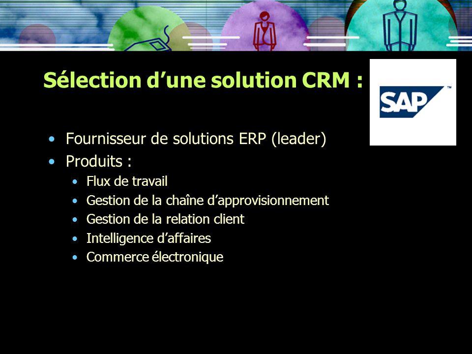 Sélection dune solution CRM : Fournisseur de solutions ERP (leader) Produits : Flux de travail Gestion de la chaîne dapprovisionnement Gestion de la r