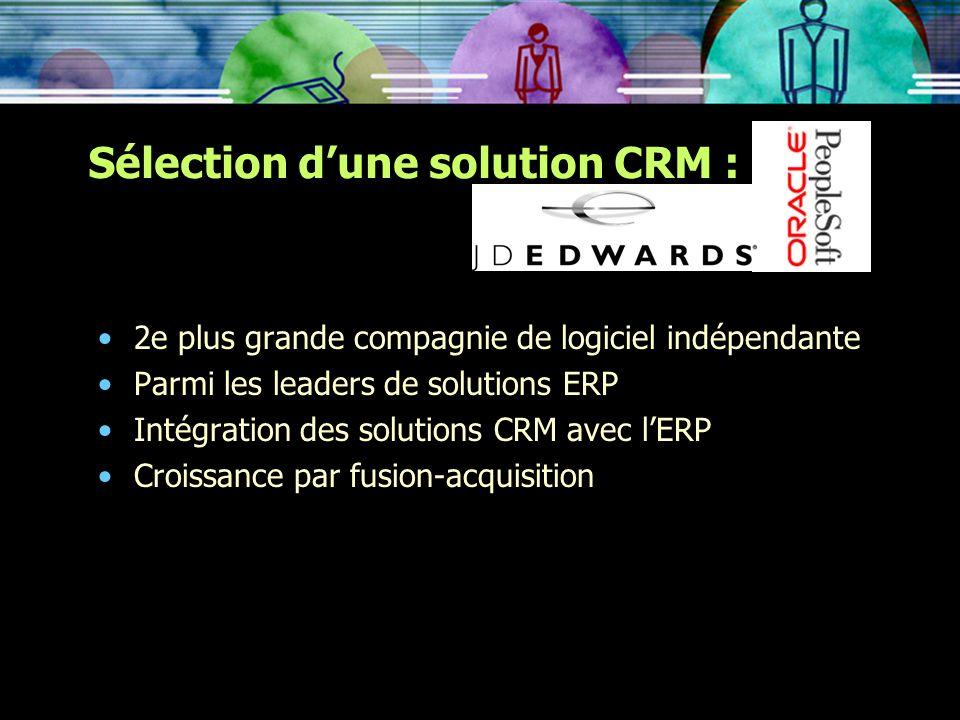 2e plus grande compagnie de logiciel indépendante Parmi les leaders de solutions ERP Intégration des solutions CRM avec lERP Croissance par fusion-acq