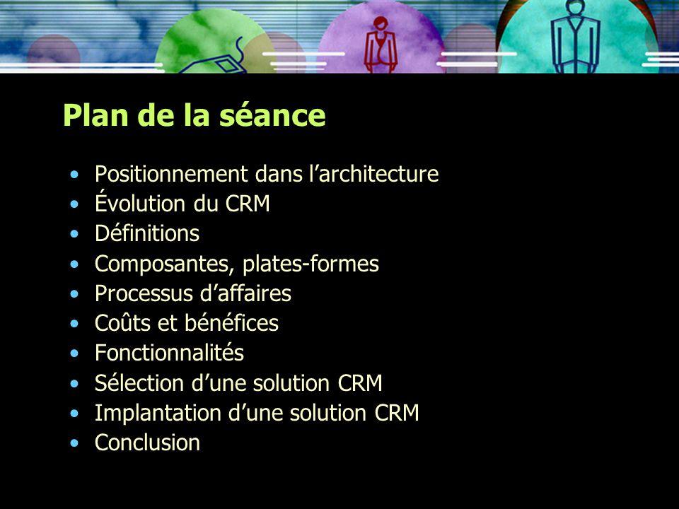 Plan de la séance Positionnement dans larchitecture Évolution du CRM Définitions Composantes, plates-formes Processus daffaires Coûts et bénéfices Fon