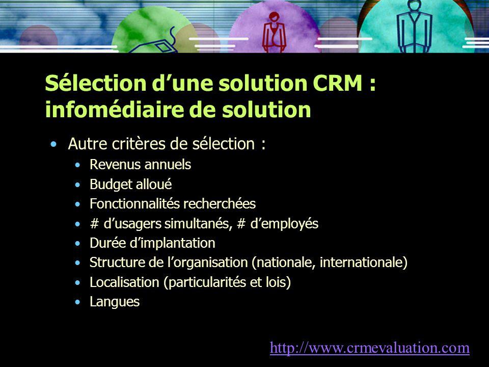Sélection dune solution CRM : infomédiaire de solution Autre critères de sélection : Revenus annuels Budget alloué Fonctionnalités recherchées # dusag