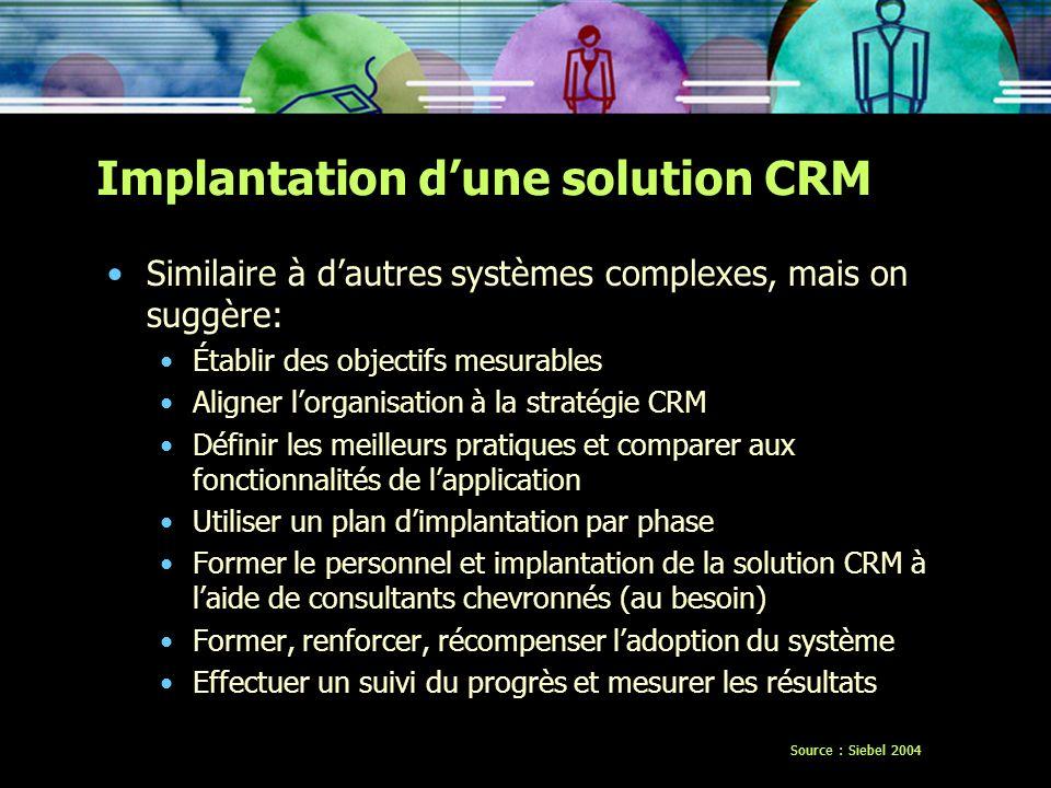 Implantation dune solution CRM Similaire à dautres systèmes complexes, mais on suggère: Établir des objectifs mesurables Aligner lorganisation à la st