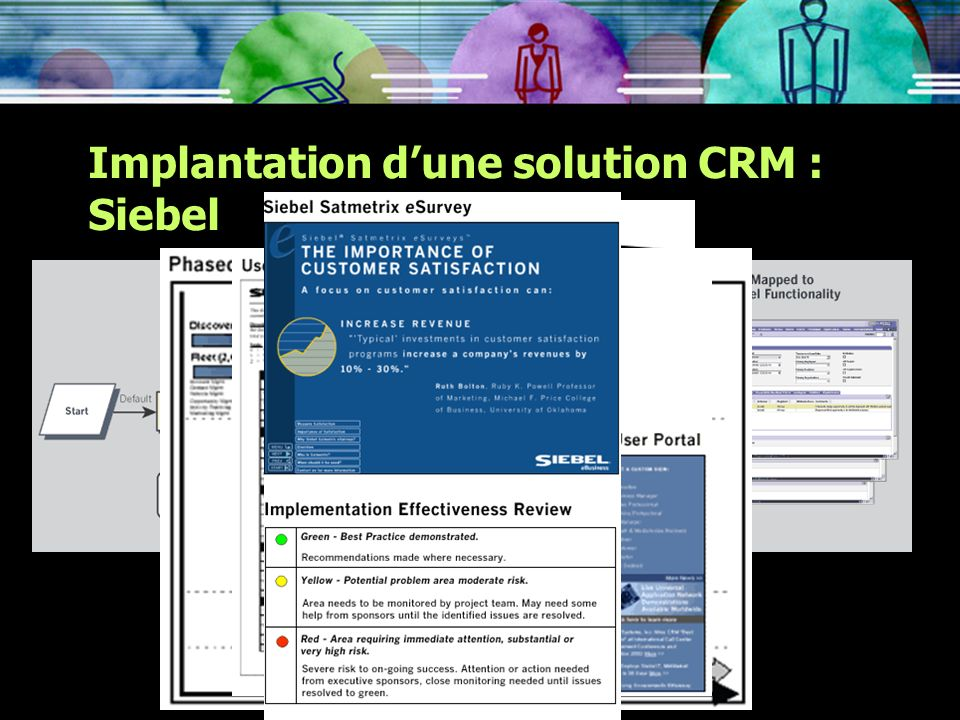 Implantation dune solution CRM : Siebel