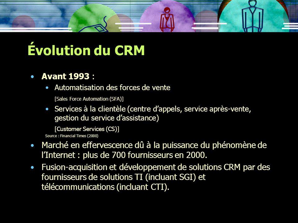 Évolution du CRM Avant 1993 : Automatisation des forces de vente [Sales Force Automation (SFA)] Services à la clientèle (centre dappels, service après