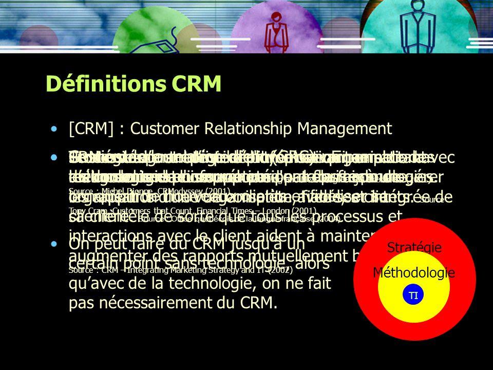 Définitions CRM [CRM] : Customer Relationship Management Gestion de la relation client (GRC) : Ensemble des actions mises en œuvre par l'entreprise po