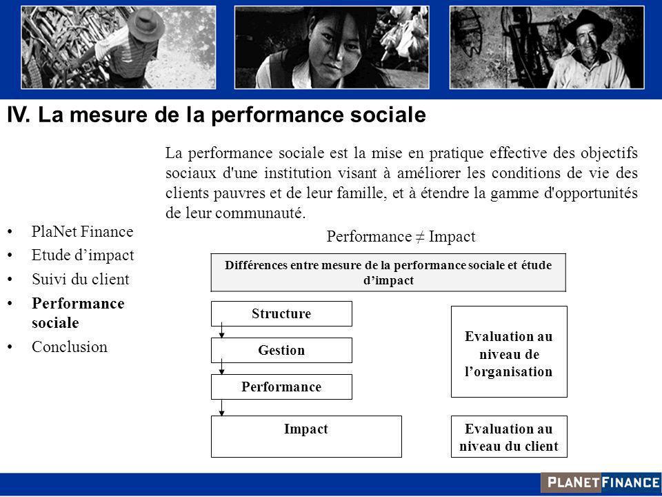 La performance sociale est la mise en pratique effective des objectifs sociaux d'une institution visant à améliorer les conditions de vie des clients