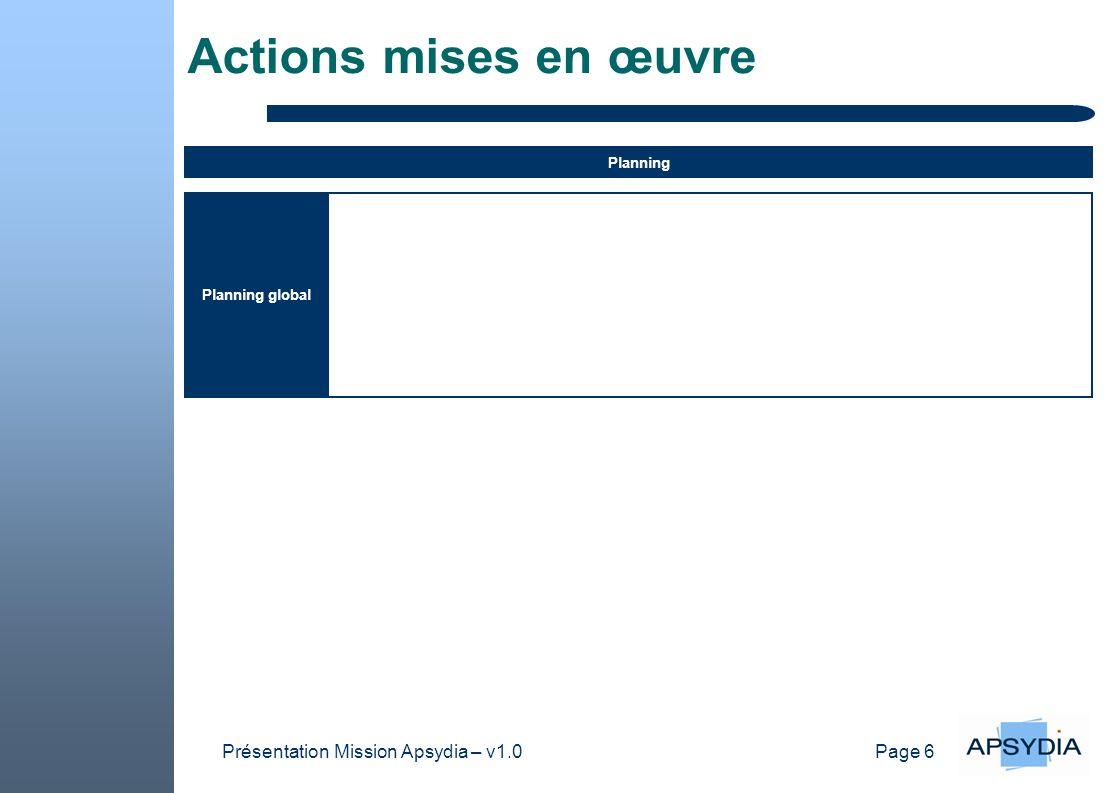 Page 6 Présentation Mission Apsydia – v1.0 Actions mises en œuvre Planning global Planning