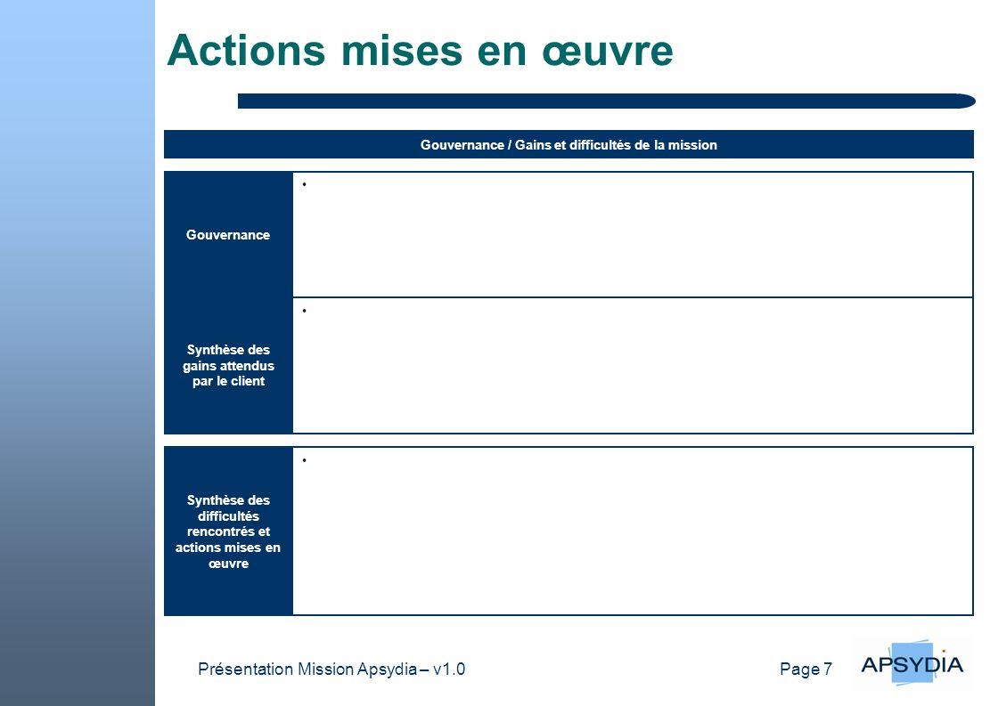 Page 7 Présentation Mission Apsydia – v1.0 Actions mises en œuvre Gouvernance Synthèse des difficultés rencontrés et actions mises en œuvre Synthèse d