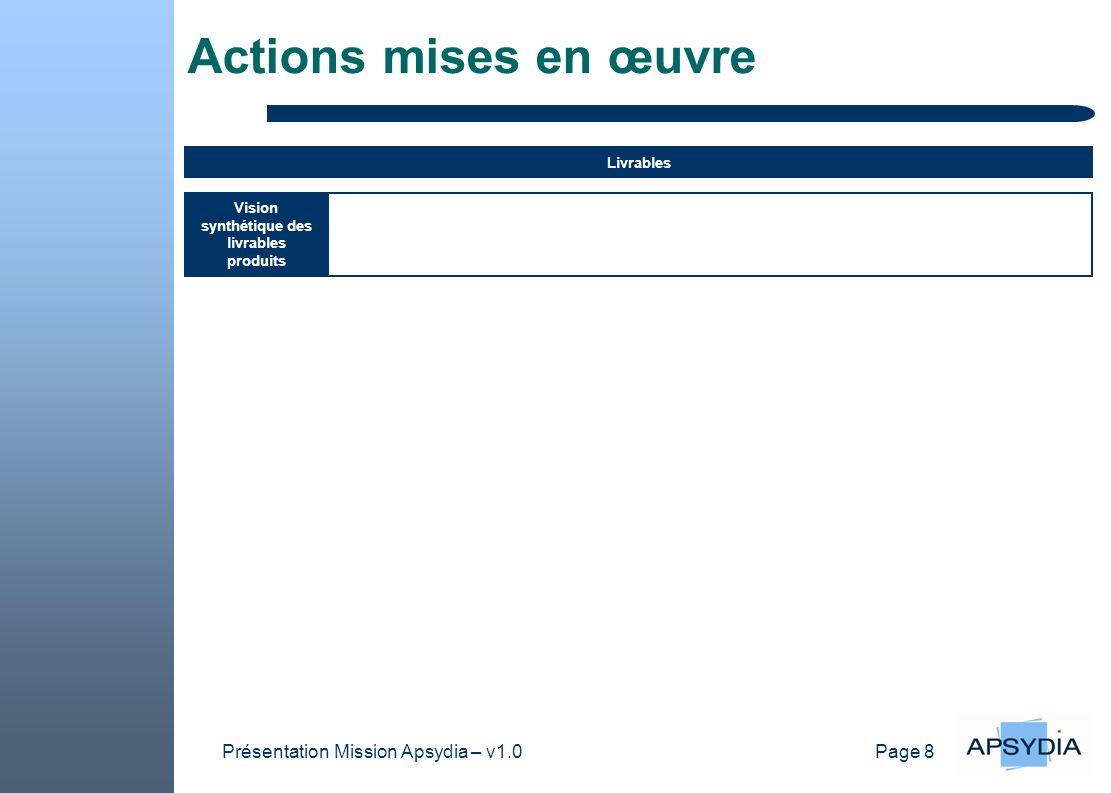 Page 8 Présentation Mission Apsydia – v1.0 Actions mises en œuvre Vision synthétique des livrables produits Livrables