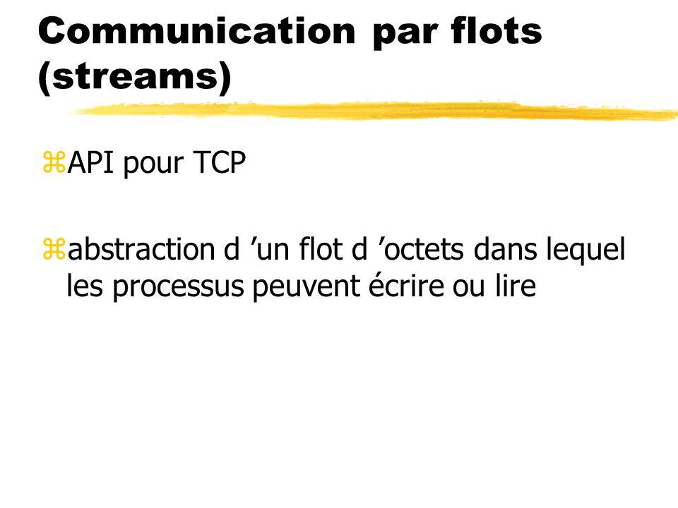 Communication par flots (streams) zAPI pour TCP zabstraction d un flot d octets dans lequel les processus peuvent écrire ou lire