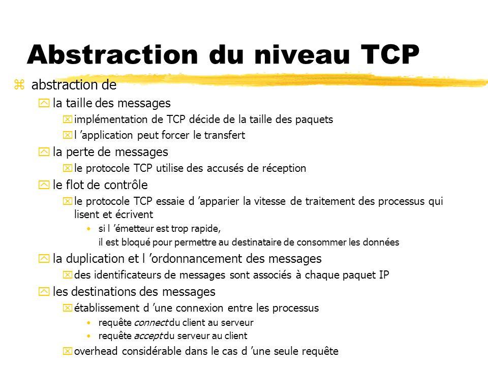 Abstraction du niveau TCP zabstraction de yla taille des messages ximplémentation de TCP décide de la taille des paquets xl application peut forcer le transfert yla perte de messages xle protocole TCP utilise des accusés de réception yle flot de contrôle xle protocole TCP essaie d apparier la vitesse de traitement des processus qui lisent et écrivent si l émetteur est trop rapide, il est bloqué pour permettre au destinataire de consommer les données yla duplication et l ordonnancement des messages xdes identificateurs de messages sont associés à chaque paquet IP yles destinations des messages xétablissement d une connexion entre les processus requête connect du client au serveur requête accept du serveur au client xoverhead considérable dans le cas d une seule requête