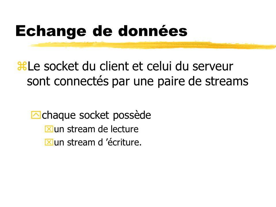 Echange de données zLe socket du client et celui du serveur sont connectés par une paire de streams ychaque socket possède xun stream de lecture xun stream d écriture.