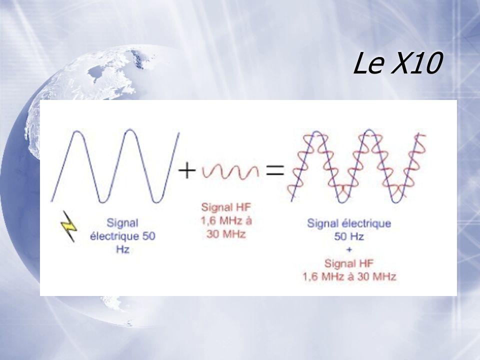 Le X10 Superposition au signal électrique de 50 Hz un autre signal à plus haute fréquence (bande 1,6 à 30 Mhz) et de faible énergie.