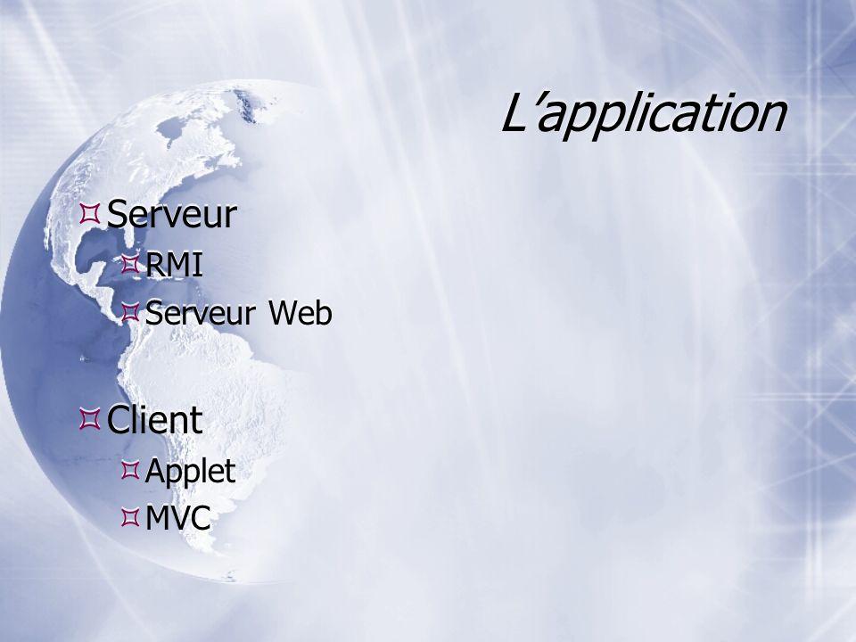 Lapplication Serveur RMI Serveur Web Client Applet MVC Serveur RMI Serveur Web Client Applet MVC
