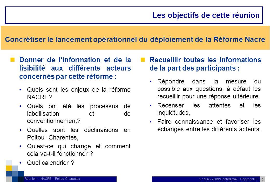 23 27 Mars 2009/ Confidentiel / Copyright BPI Réunion – NACRE – Poitou-Charentes 5ème partie : La vie du label NACRE
