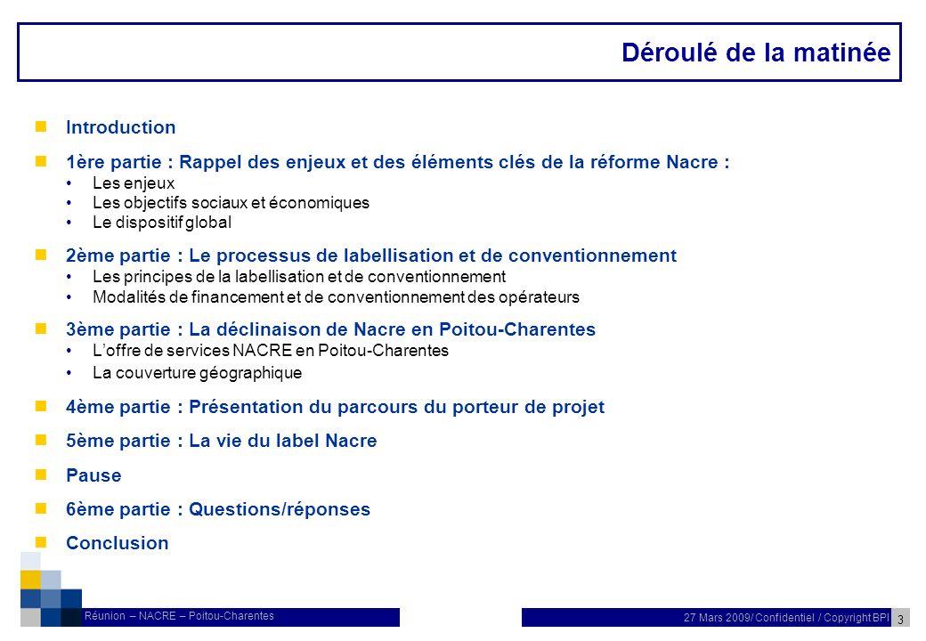 14 27 Mars 2009/ Confidentiel / Copyright BPI Réunion – NACRE – Poitou-Charentes Modalités de financement et de conventionnement des opérateurs Un cadre budgétaire national : 40 M pour laccompagnement renforcé de 20 000 créateurs-repreneurs Lentrée des opérateurs daccompagnement dans NACRE : La signature d une convention de subvention Etat / Opérateur Sur la base dune demande de subvention et dun projet dactivité Définissant les objectifs dactivité et de performance Prévoyant la possibilité dachat dexpertises spécialisées L initialisation d une annexe financière Signature de l annexe financière Envoi au CNASEA Réception des codes extranet NACRE par l opérateur La signature d une convention Caisse des Dépôts / Opérateur phase 2 / Gestionnaire Central de Prêts Rappel des rôles et des engagements des parties, Rappel des objectifs à suivre notamment en terme de sinistralité pour les opérateurs, Allocation dune enveloppe de prêts à taux zéro à engager ; Signature des premières conventions, au plus tard, un mois après la notification du GCP La signature d une charte d engagement Caisse des Dépôts / Opérateur phase 3 / Gestionnaire Central de Prêts