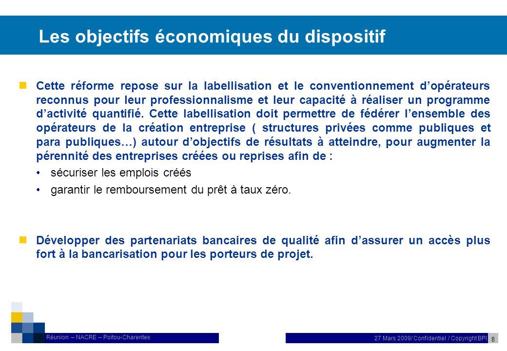 29 27 Mars 2009/ Confidentiel / Copyright BPI Réunion – NACRE – Poitou-Charentes 6ème partie : Echanges autour des conditions de réussite de la Réforme
