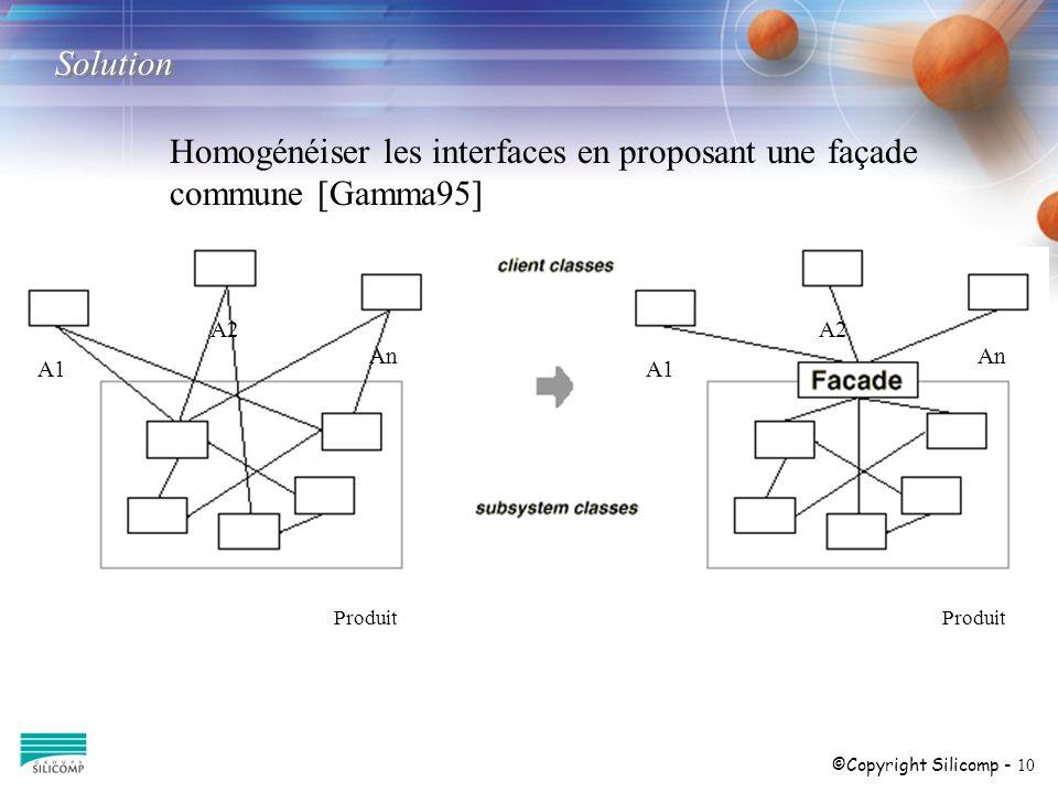 ©Copyright Silicomp - 10 Homogénéiser les interfaces en proposant une façade commune [Gamma95] A1 A2 An Produit A1 A2 An Produit Solution